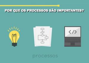 como criar processos em uma empresa
